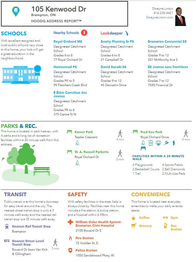 Area Amenities 105 Kenwood Dr  www.HomesByDwayne.com Home Selling System